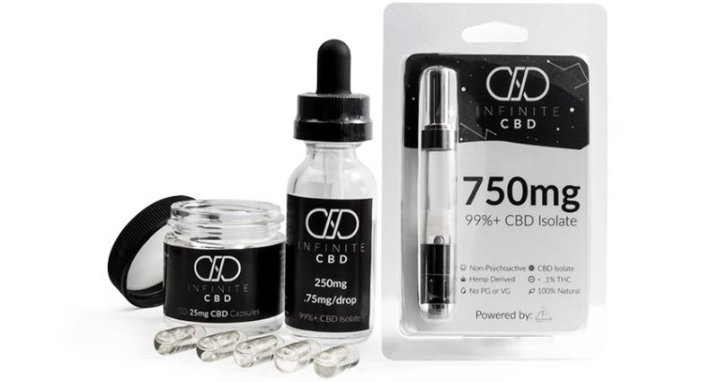PURCHASE INFINITE CBD WHOLESALE